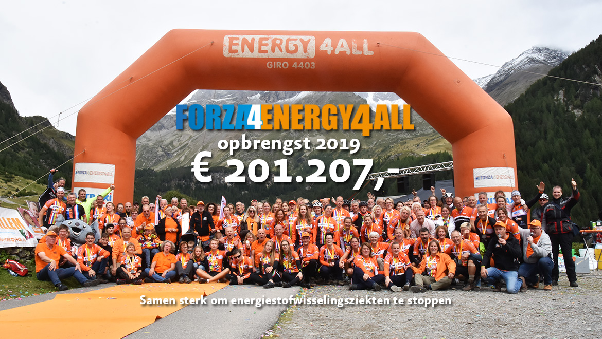 slider-Forza4Energy4All-opbrengst2019